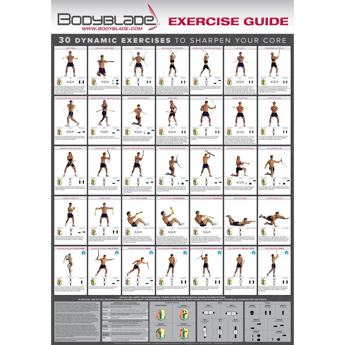 Bodyblade® Full Color Wall Chart